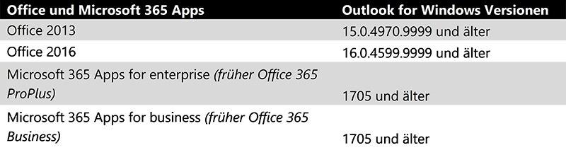Großes-Microsoft-365-und-Outlook---Versionen